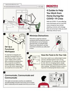 Work From Home Infographics - Booth & Partners