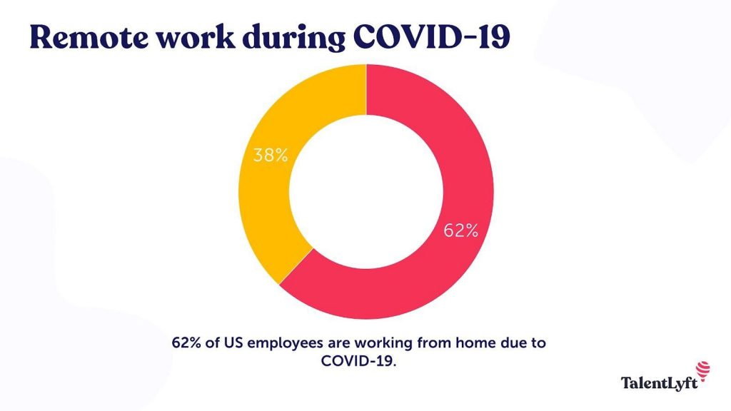 Remote Work During COVID-19 - 6 Best Reasons Remote Work is Good for Your Business - Blog - Booth & Partners